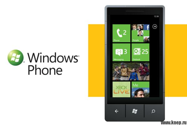 Windows Phone доля рынка 2016